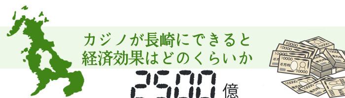 カジノが長崎にできると経済効果はどのくらいか