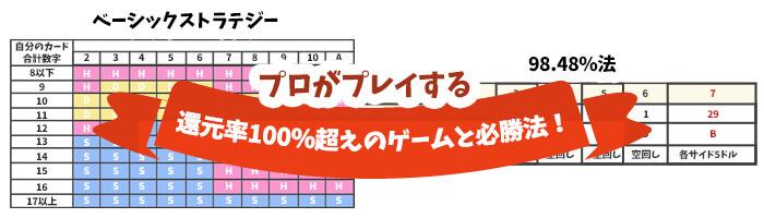 オンラインカジノのプロがプレイする還元率100%超えのゲームと必勝法!
