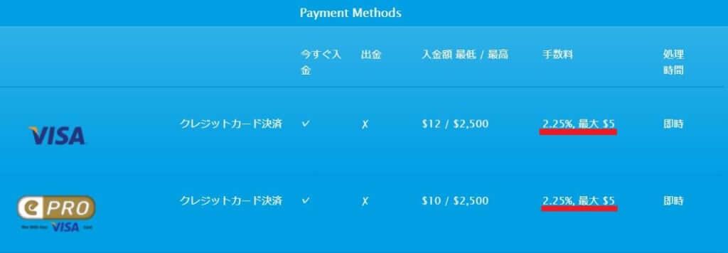 ベラジョンカジノのクレジットカードの入金手数料