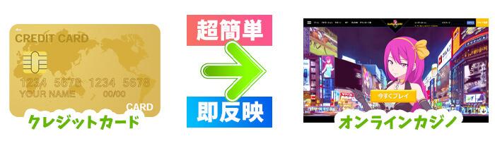 【クレジットカード】でオンラインカジノへの入金は超簡単で即反映!