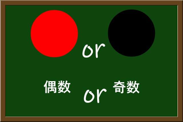 ダランベール法は2倍配当の賭けで運用するシステム