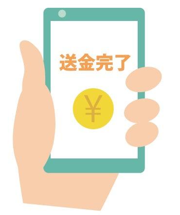 オンラインカジノの銀行振込の反映時間