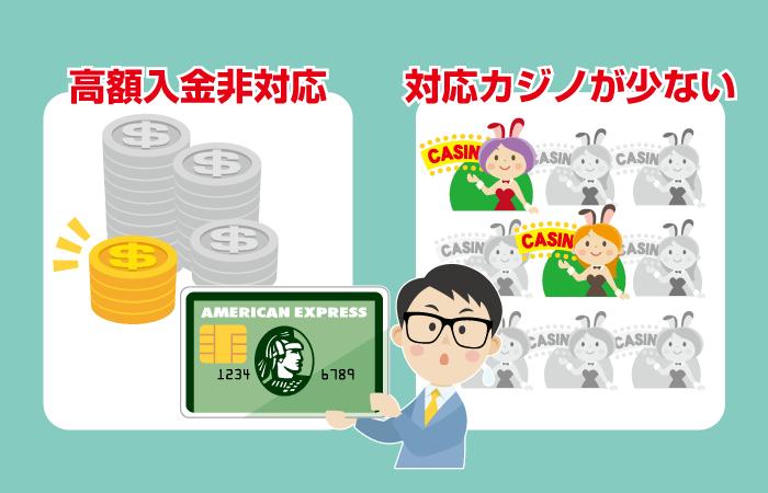 オンラインカジノのアメックス入金は限度額が低く対応しているサイトが少ない