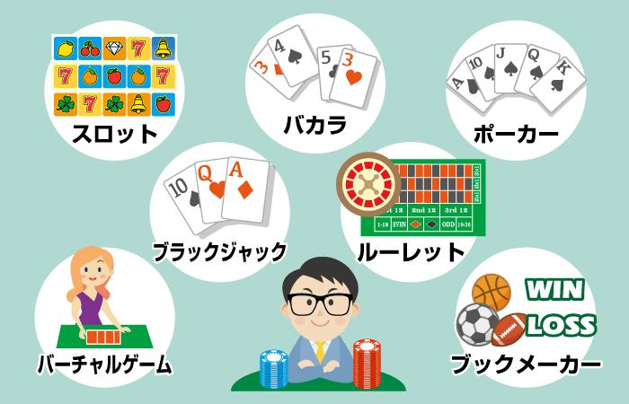 カジノゲームの種類と特徴