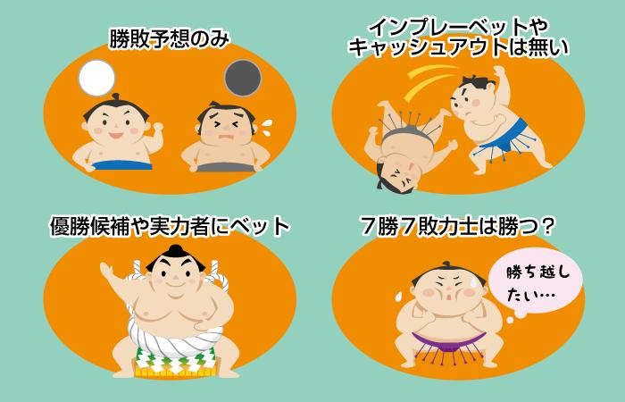ブックメーカーで大相撲に賭ける方法