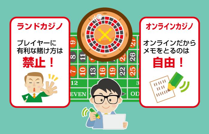 オンラインカジノのルーレットでモンテカルロ法を使う