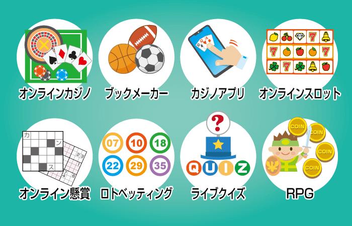 現金に換金できるオンラインゲームの種類一覧