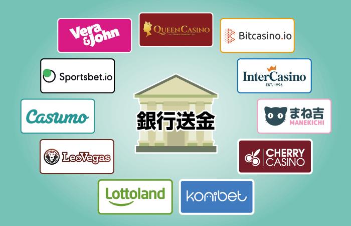 銀行送金で直接出金できるおすすめオンラインカジノ11選