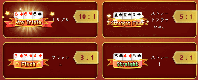 おすすめポーカー『ラッキーウィン3カード』の高倍率配当