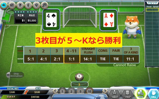 レッドドッグは3枚目のカードが2枚のカードの間に入る数字だった場合、配当が獲得できるというルール