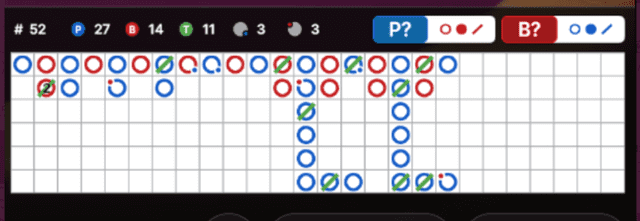 バカラでモンテカルロ法を検証すると一時的にPlayerもしくはBankerのいずれかに勝利が偏重