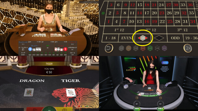 モンテカルロ法の対象ゲーム・賭け方