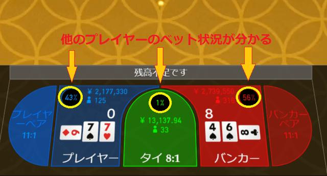 ライブバカラの場合は同席しているプレイヤーのベット割合を確認できる