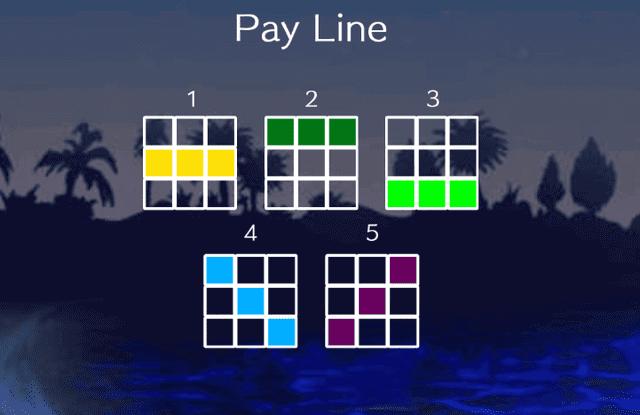 パチスロ風スロット【Hawaiian Dream 】の3×3のリール構成と5本のペイライン
