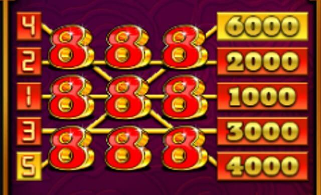 パチスロ風スロット【888Gold】のゲームルール