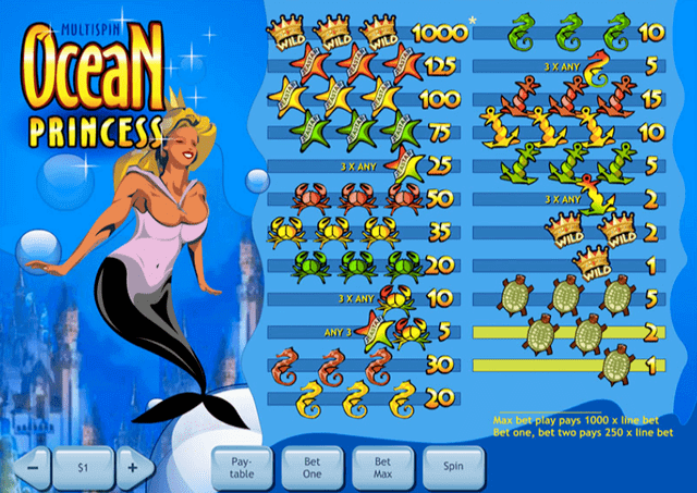 Ocean Princessの配当表