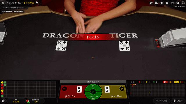 還元率100%超えのオンラインカジノゲーム【ドラゴンタイガー】