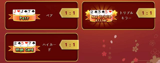 エンパイアカジノでプレイできるポーカー「ラッキーウィンスリーカード」の支払い表②