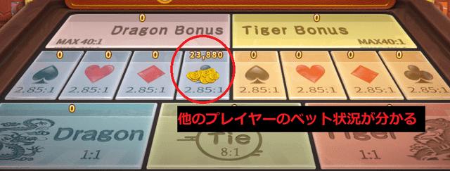 188betの独自開発バーチャルゲームは、他のプレイヤーのベット状況が分かる