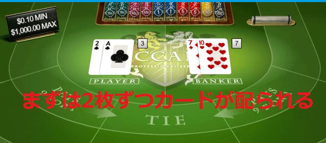 プレイヤーとバンカーそれぞれに2枚ずつカードが配られる