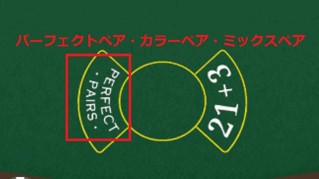 ブラックジャックの賭け方【パーフェクトペア】