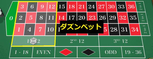 12個の数字の塊に賭ける賭け方【ダズンベット】