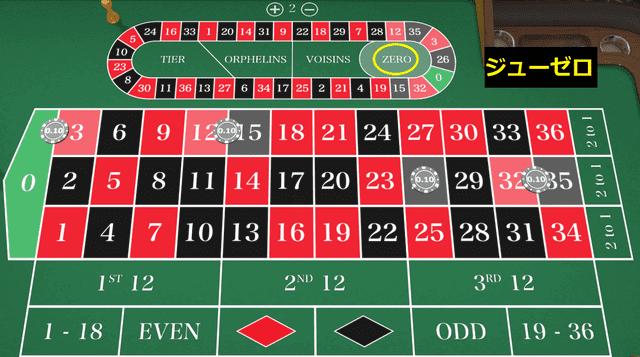 0を中心として近くにある6個の数字に同時に賭ける賭け方【ジューゼロ】