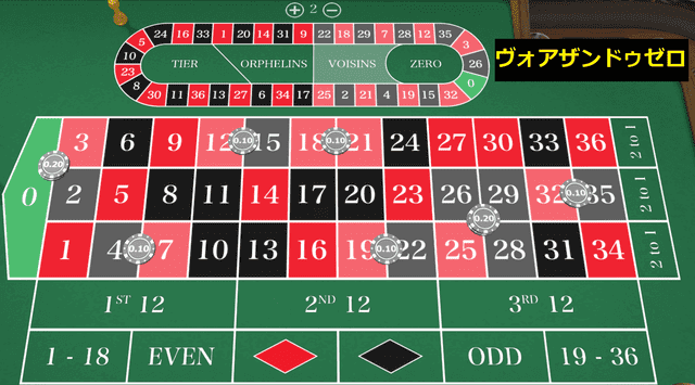 22と25の間にある数字のうち、ジューゼロの対象を省いた賭け方【ヴォアザンドゥゼロ】
