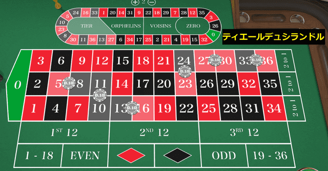 27と33及びその2つの間にある数を含む合計12個の数値をカバーする賭け方【ティエールデュシランドル】