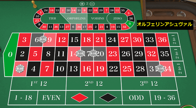 ジューゼロ、ヴォアザンドゥゼロ、ティエールデュシランドルの対象にない数字に賭ける賭け方【オルフェリンアシュヴァル】