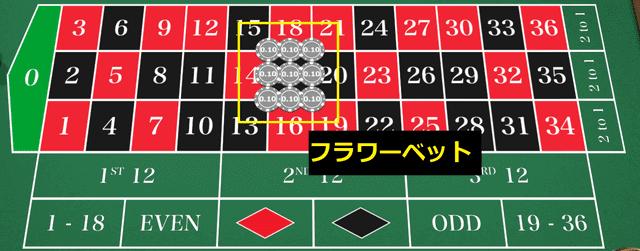 高額配当が狙えるルーレットの賭け方「フラワーベット」
