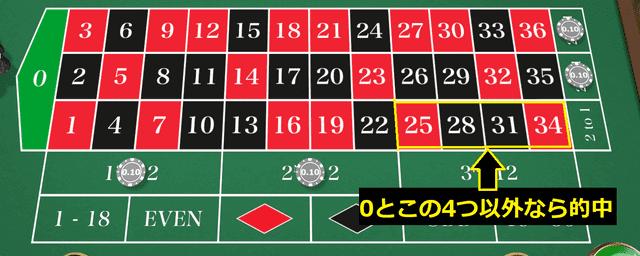 85%以上という超高確率での配当獲得が狙える賭け方