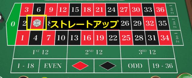 1つの数字だけを予想する賭け方【ストレートアップ】