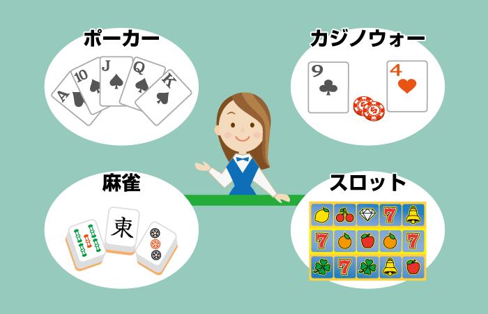 対戦できるオンラインカジノゲーム(ポーカー、カジノウォー、麻雀、スロット)