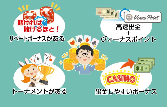 稼ぎやすいオンラインカジノとは?
