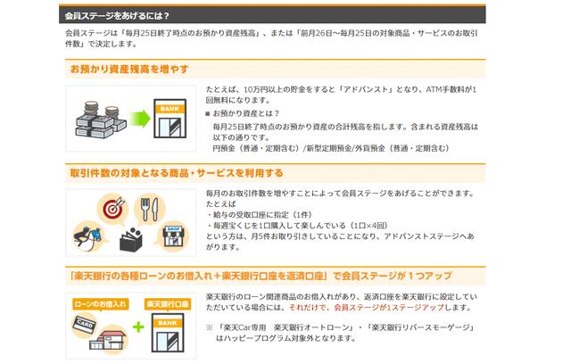 ハッピープログラムのランク昇格条件