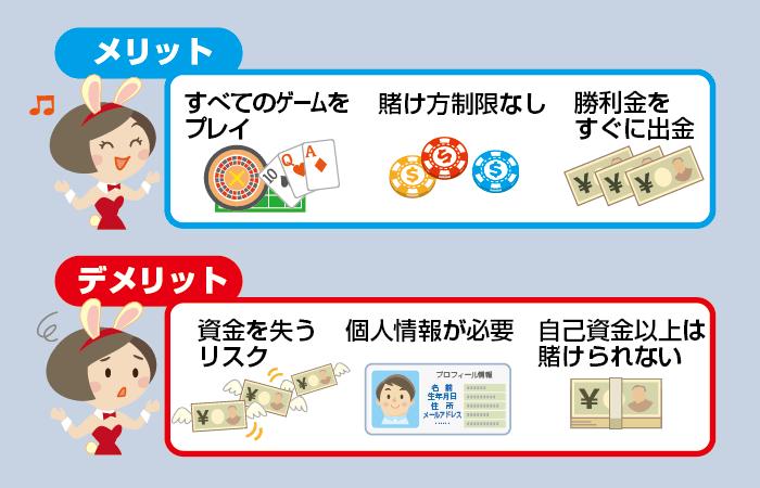 オンラインカジノをリアルマネーで遊ぶメリット・デメリット