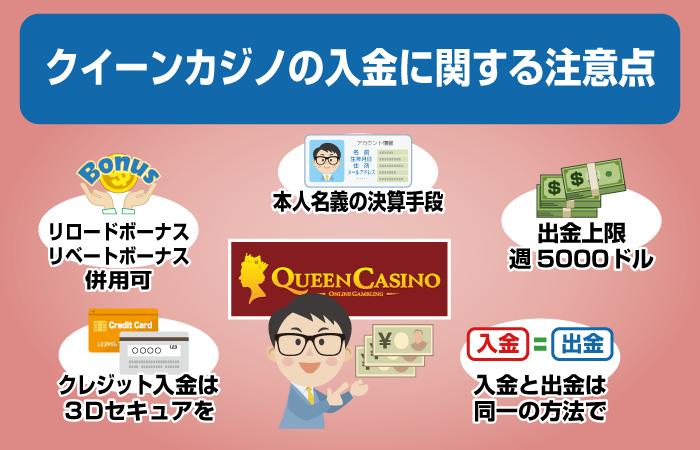 クイーンカジノの入金時の注意点