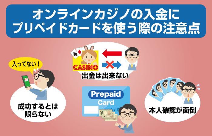 オンラインカジノの入金にプリペイドカードを使う際の注意点