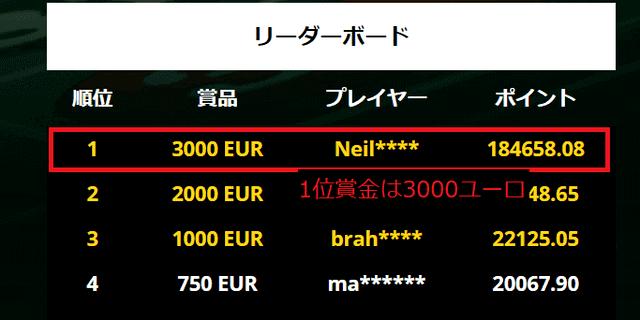 優勝プレイヤーが貰える賞金は3000ユーロ