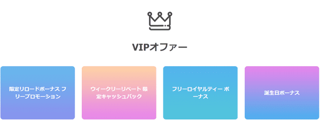 VIPメンバー特典の誕生日ボーナス