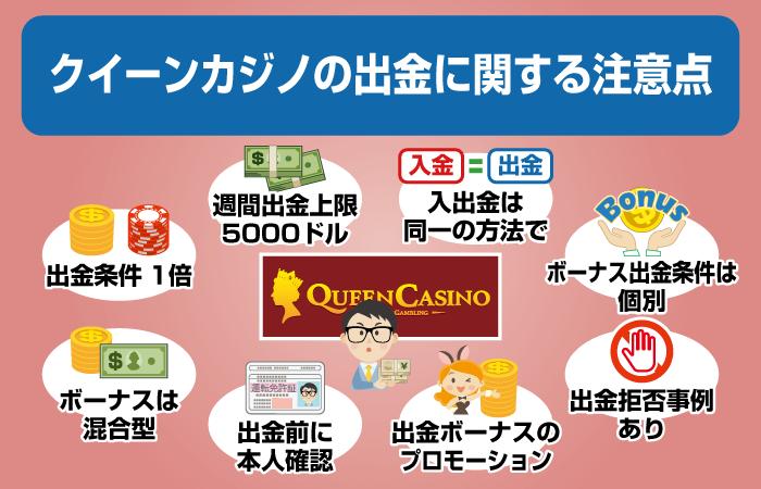 クイーンカジノの出金時の注意点