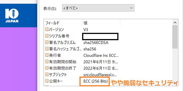10betの暗号化システム