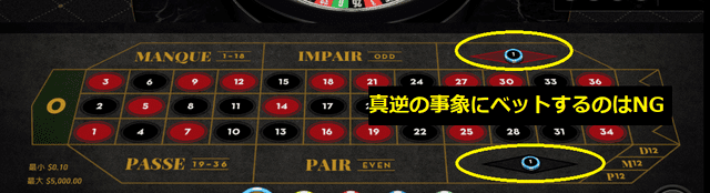 極端にリスクを排した賭け方