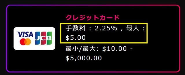 インターカジノのクレジットカード入金手数料