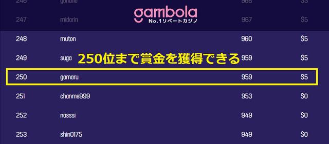 ギャンボラでは毎週250名が賞金を獲得できる