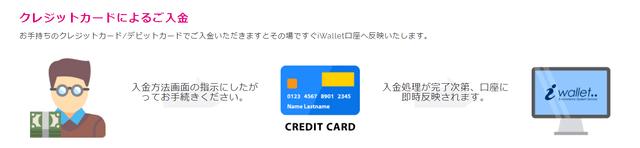 アイウォレットのクレジットカード入金