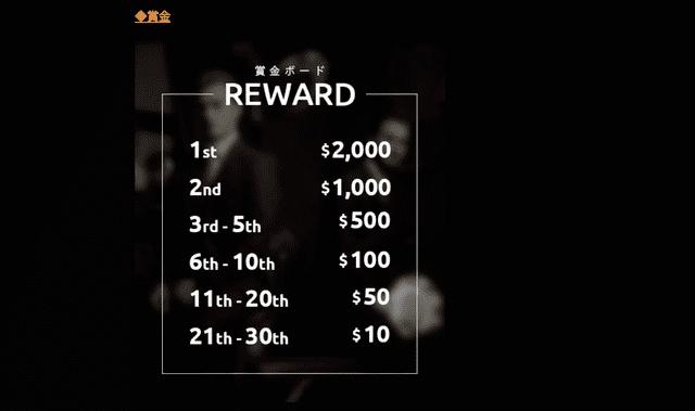 ワンダーカジノのトーナメント賞金額