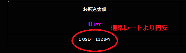 ワンダーカジノのドル円レート