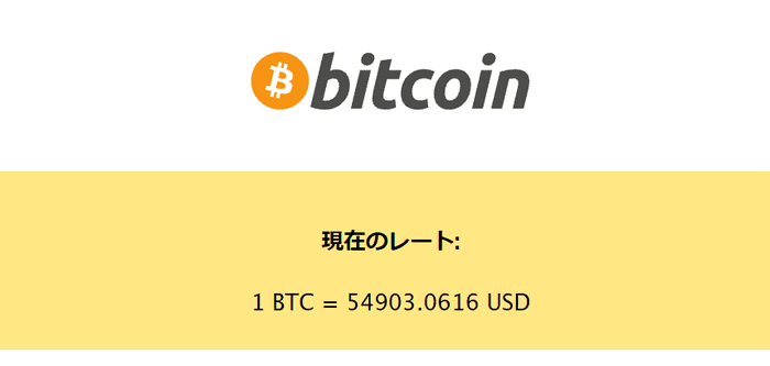 ビットコインの現在のレート